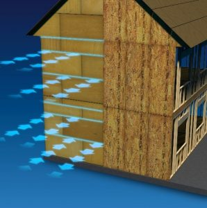 Energy Efficient Walls